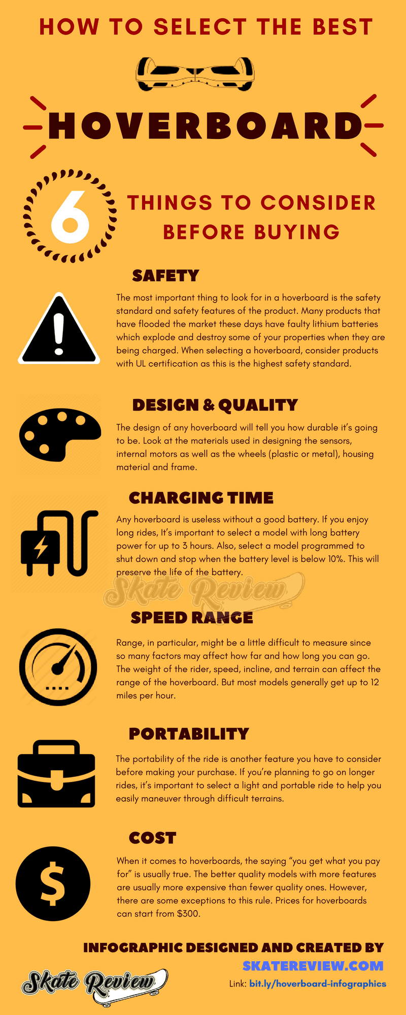 hoverboard infographics, hoverboard buying guide, self balancing scooter infographic and buying guide